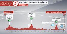 Recorregut de la segona etapa de la Volta Ciclista a Catalunya